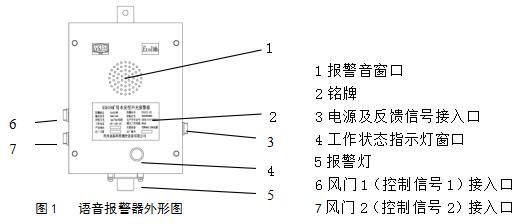 kxh18矿用声光报警器原理框图     5  工作指示功能    本语音报警器